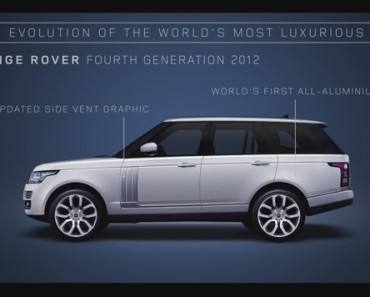 The Evolution Of The World's Most Luxurious SUV
